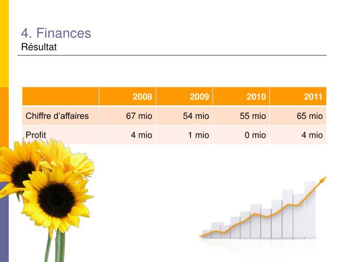 4. Finances