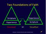 two foundations of faith