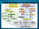 to be included in tender rates
