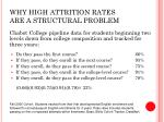 why high attrition rates are a structural problem1