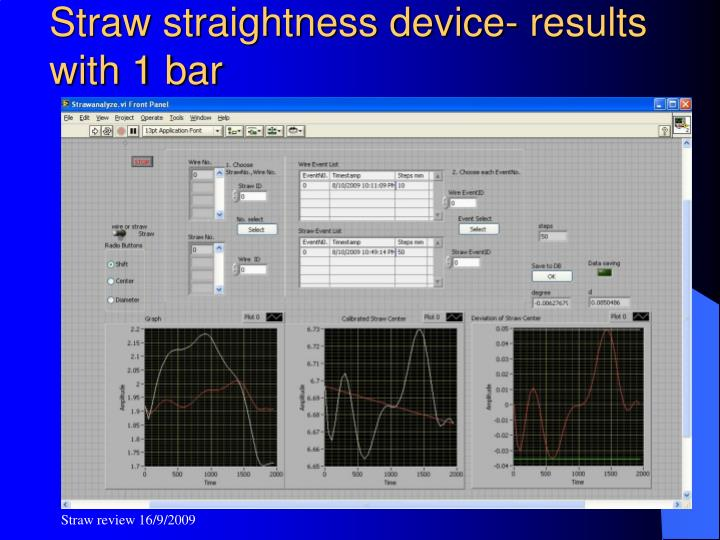 Straw straightness device- results