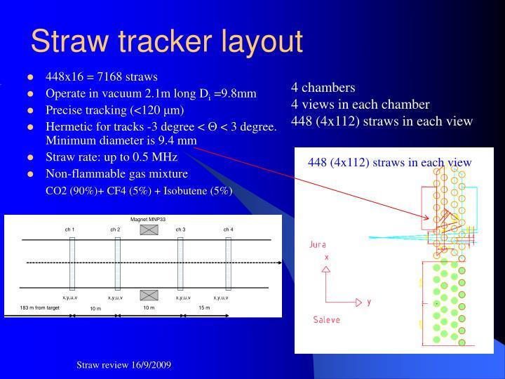 Straw tracker layout