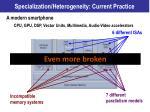 specialization heterogeneity current practice