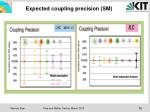 expected coupling precision sm