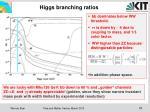 higgs branching ratios1