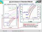 pp processes in standard model