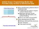 global arrays programming model that provides easy access to distributed data