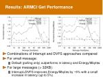 results armci get performance