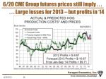 6 20 cme group futures prices still imply