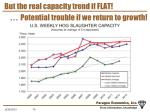 but the real capacity trend if flat