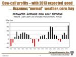 cow calf profits with 2013 expected good