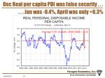 dec real per capita pdi was false security