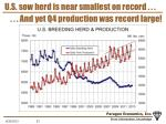 u s sow herd is near smallest on record