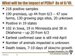 what will be the impact of pedv as of 6 10