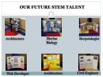 our future stem talent