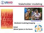 stakeholder modeling