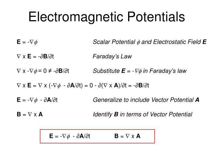 electromagnetic potentials n.