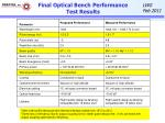 final optical bench performance test results