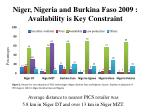 niger nigeria and burkina faso 2009 availability is key constraint