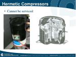 hermetic compressors