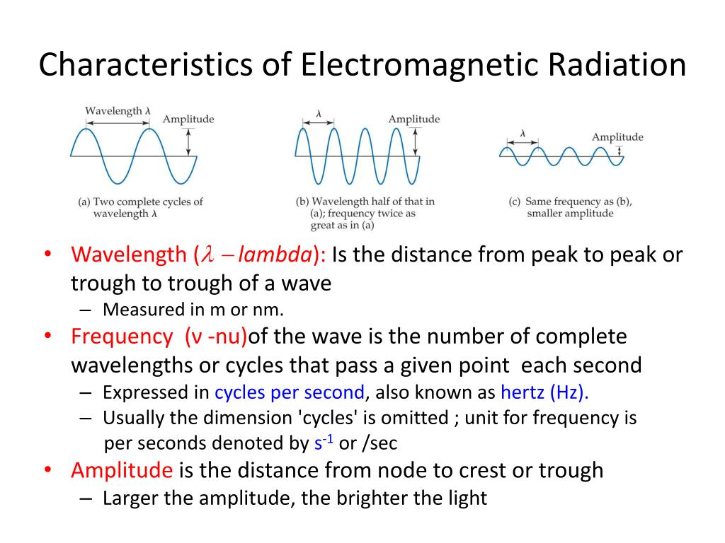 PPT - Chapter 6: Electromagnetic Radiation PowerPoint ...