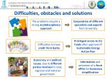 difficulties obstacles and solutions