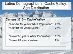 latino demographics in cache valley age distribution