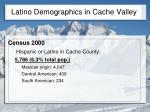 latino demographics in cache valley1