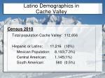 latino demographics in cache valley2