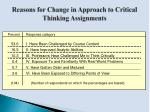 reasons for change in approach to critical thinking assignments