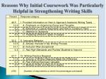reasons why initial coursework was particularly helpful in strengthening writing skills