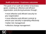 audit outcomes business outcomes