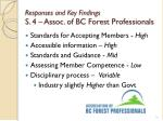 responses and key findings s 4 assoc of bc forest professionals