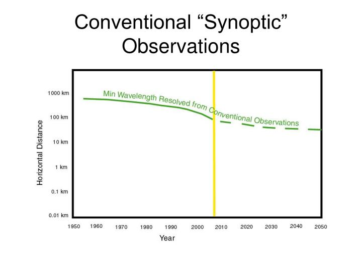 """Conventional """"Synoptic"""" Observations"""