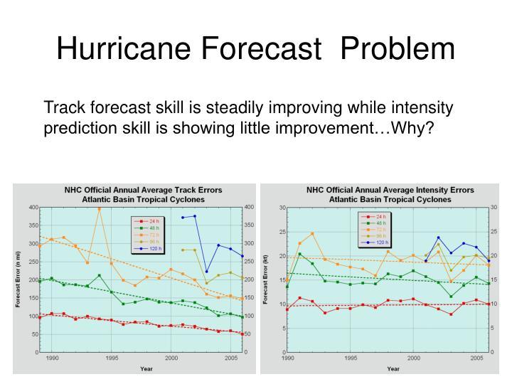 Hurricane Forecast  Problem