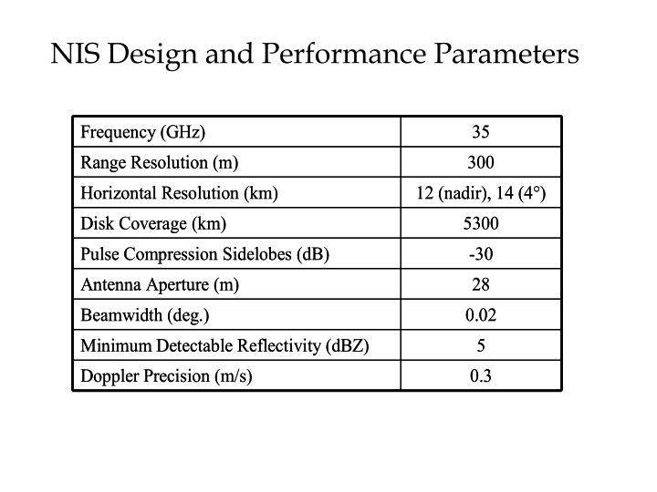 NIS Design and Performance Parameters