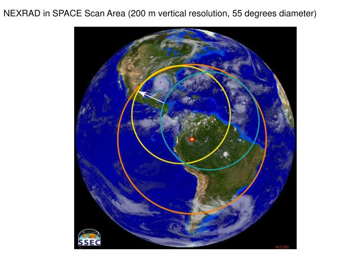 NEXRAD in SPACE Scan Area (200 m vertical resolution, 55 degrees diameter)