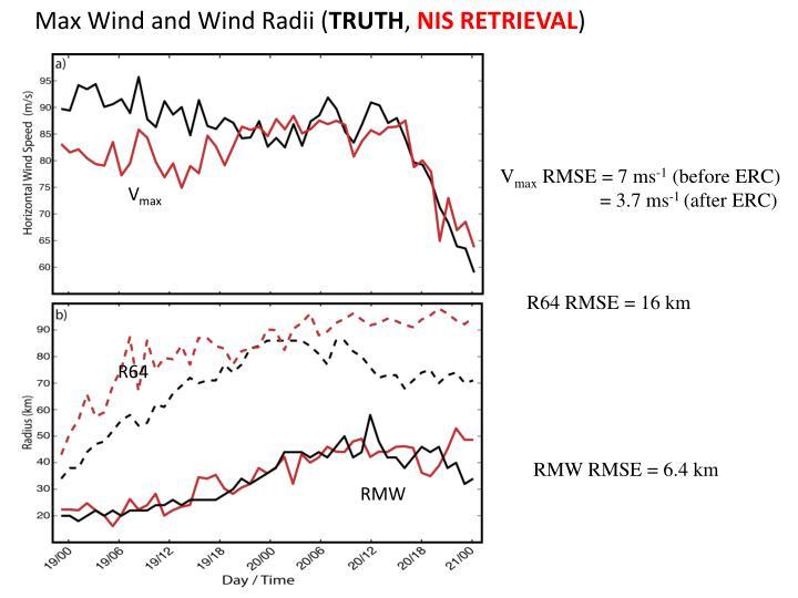 Max Wind and Wind Radii (