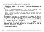 les classifications des droits