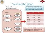 encoding the graph1