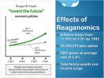 effects of reaganomics