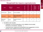 r capitulatif des impacts organisationnels1