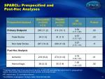 sparcl prespecified and post hoc analyses