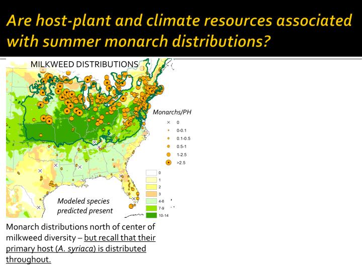 Are host-plant and climate resources