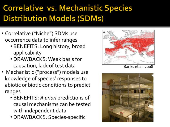 Correlative vs mechanistic species distribution models sdms
