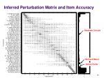 inferred perturbation matrix and item accuracy