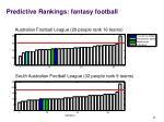 predictive rankings fantasy football