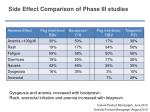 side effect comparison of phase iii studies