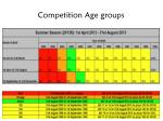 competition age groups