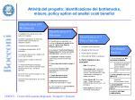 attivit del progetto identificazione dei bottlenecks misure policy option ed analisi costi benefici